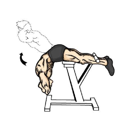 Trening rygghev